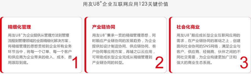 企业互联网应用123关键价值.jpg