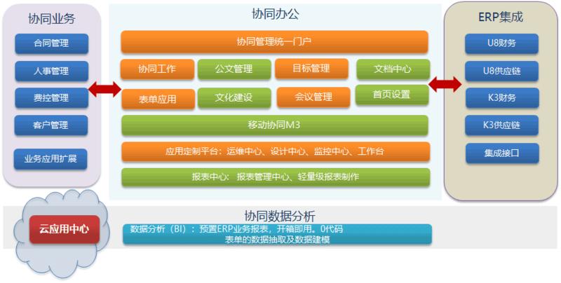 致远A6整体架构图.png