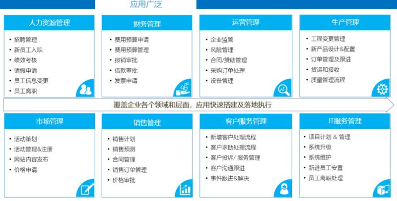 业务生成器应用总图.png